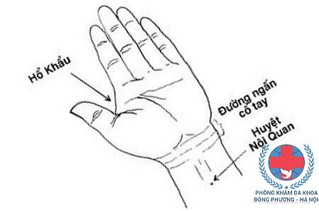 Cách chống xuất tinh sớm bằng bấm huyệt cổ tay