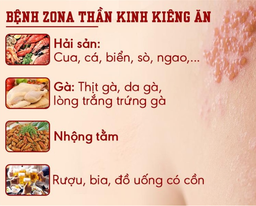 Zona Kieng An Gi