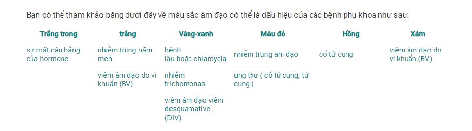 Mau Sac Am Dao