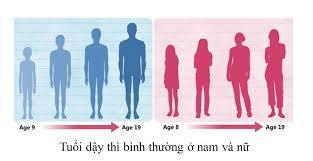 Day Thi O Nam Va Nu