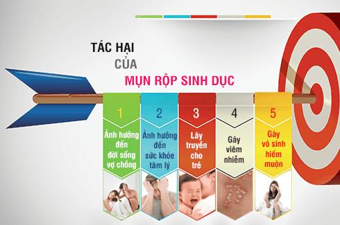 Tac Hai Mun Rop Sinh Duc