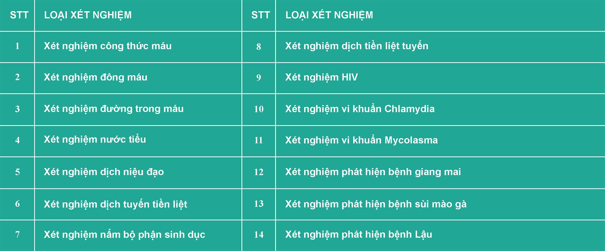 Kham Nam Khoa Tong Quat